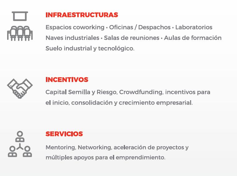 Infraestructuras, incentivos y servicios.