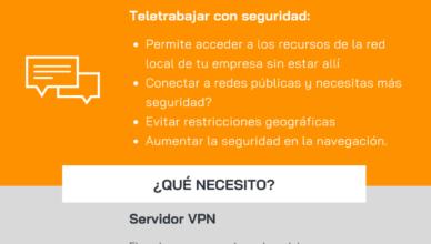 Infografía VPN